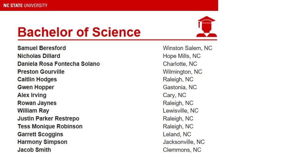 List of Bachelor of Science Graduates