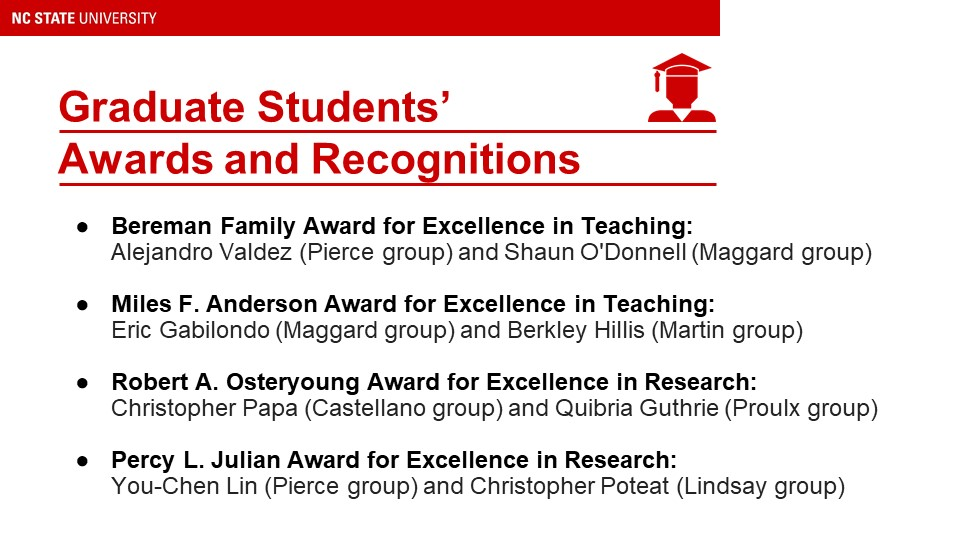 List of Graduate Students' Awards and Recognitions