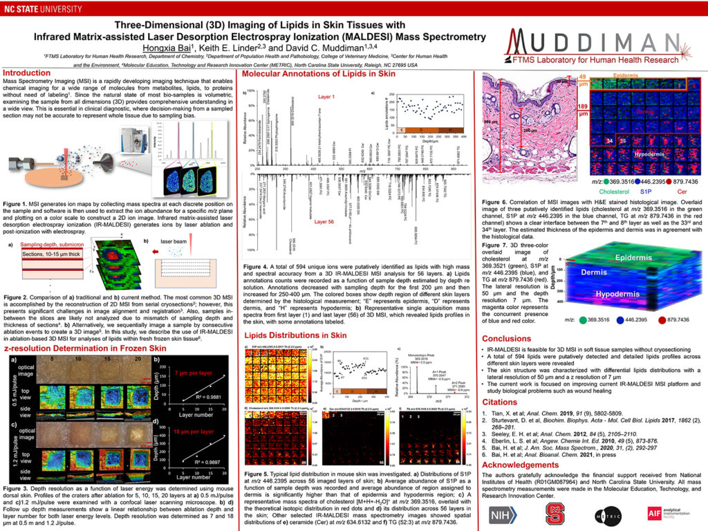 Poster on 3D Imaging of Lipids in Skin Tissues by Hellen Bai
